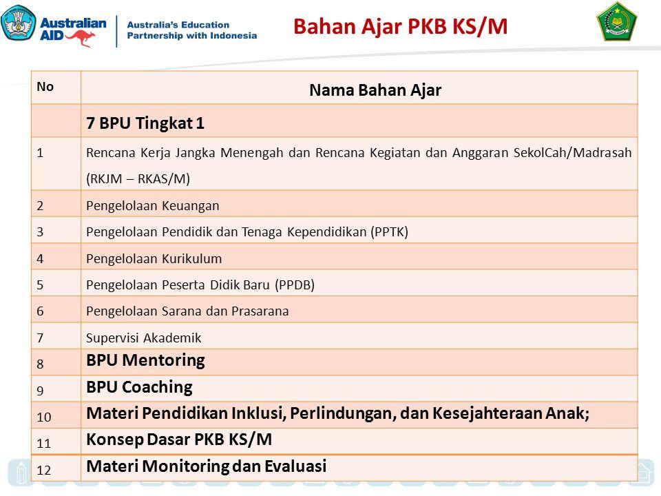 Bahan Ajar PKB KS/M Nama Bahan Ajar 7 BPU Tingkat 1 BPU Mentoring