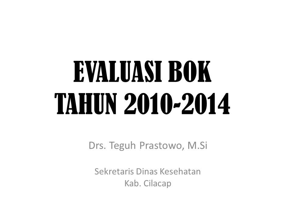 Drs. Teguh Prastowo, M.Si Sekretaris Dinas Kesehatan Kab. Cilacap