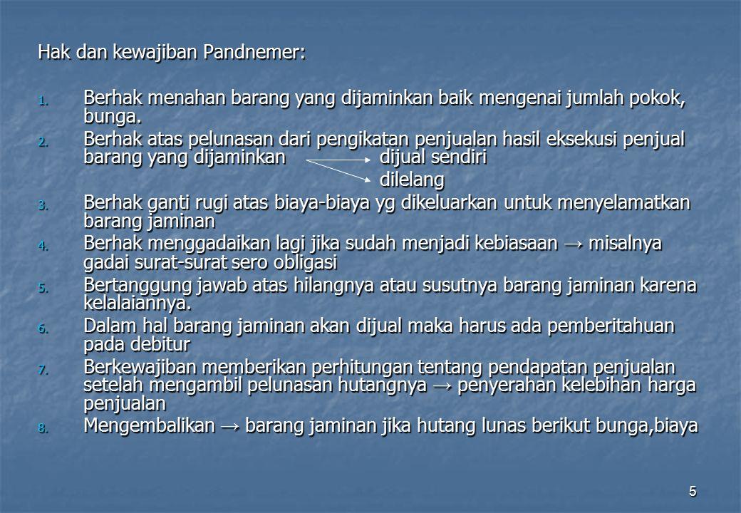 Hak dan kewajiban Pandnemer: