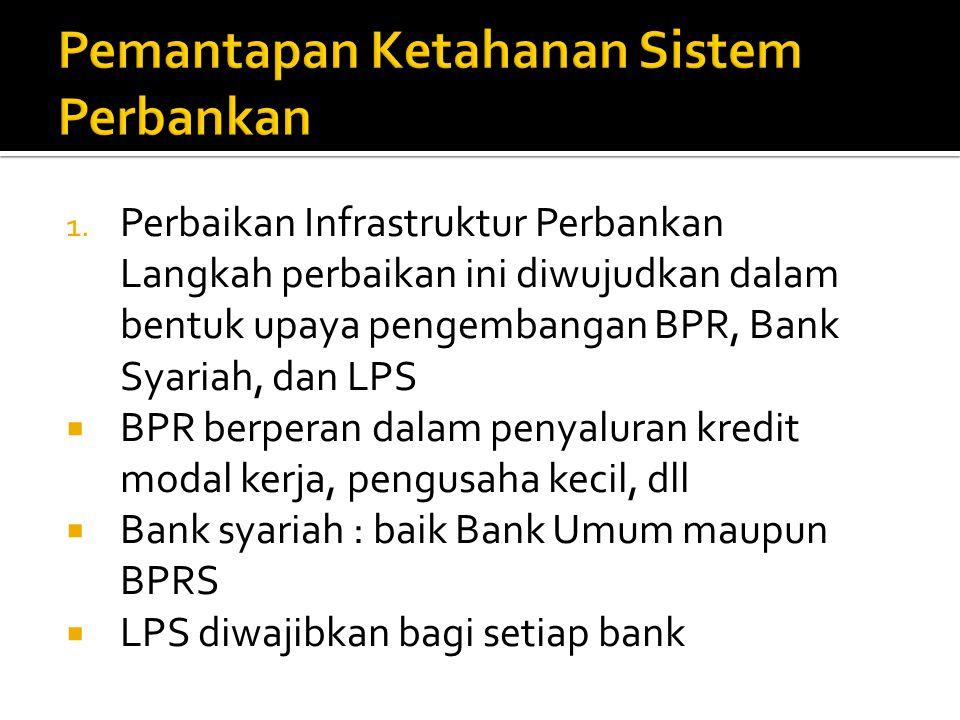 Pemantapan Ketahanan Sistem Perbankan