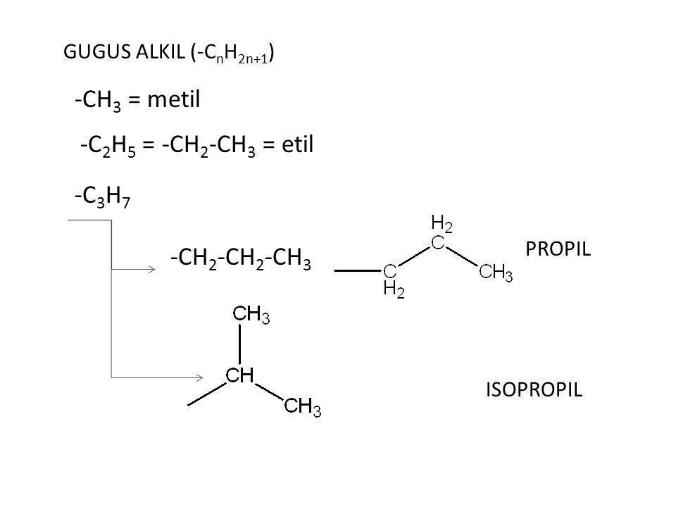 -CH3 = metil -C2H5 = -CH2-CH3 = etil -C3H7 -CH2-CH2-CH3