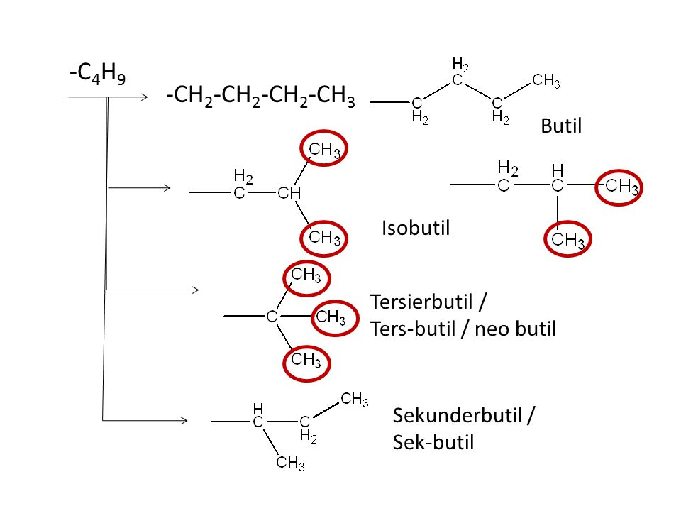 -C4H9 -CH2-CH2-CH2-CH3 Butil Isobutil Tersierbutil /