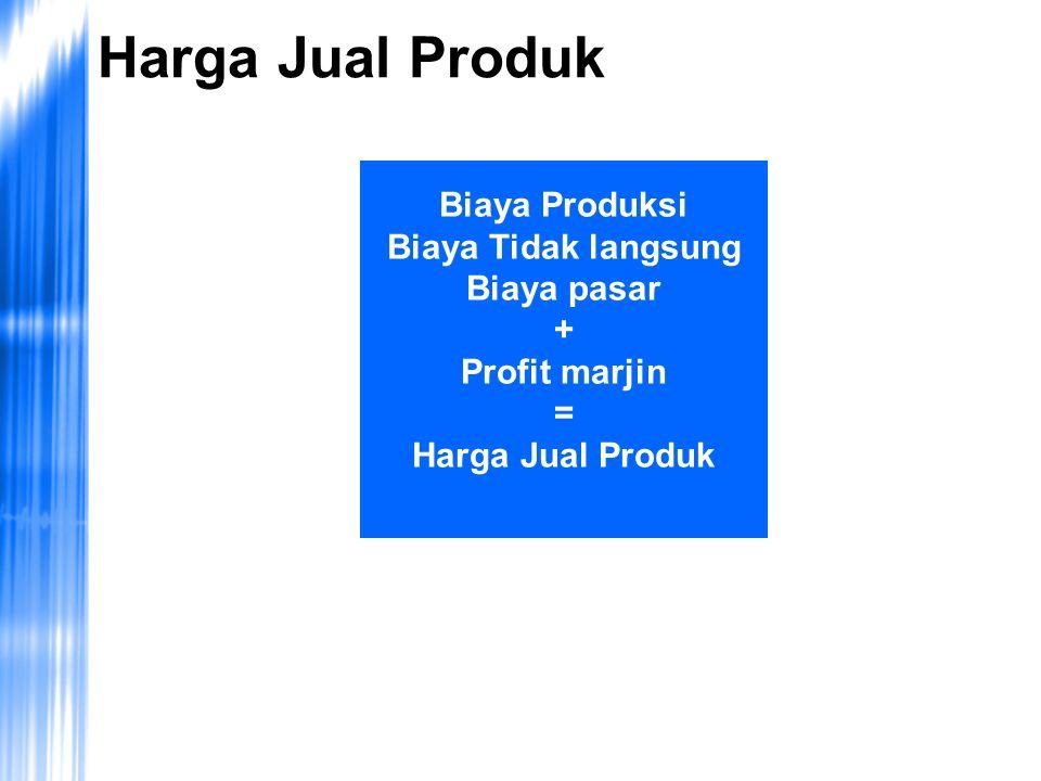 Harga Jual Produk Biaya Produksi Biaya Tidak langsung Biaya pasar +