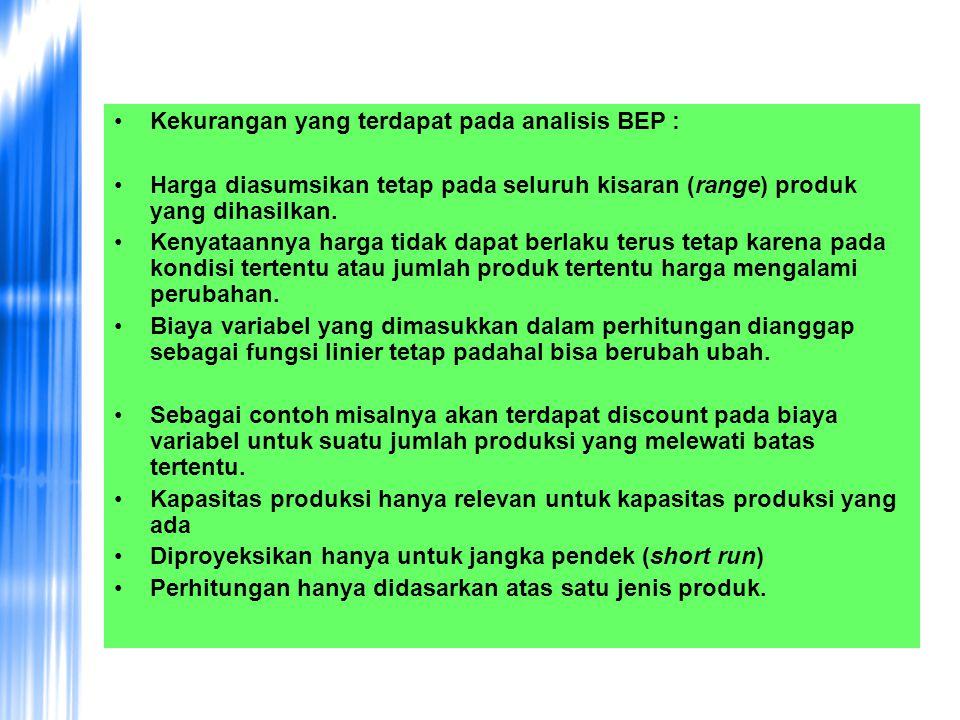 Kekurangan yang terdapat pada analisis BEP :