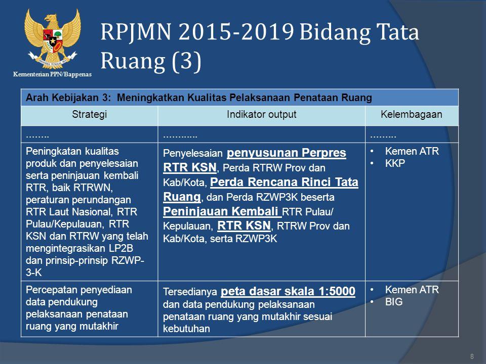 RPJMN 2015-2019 Bidang Tata Ruang (3)