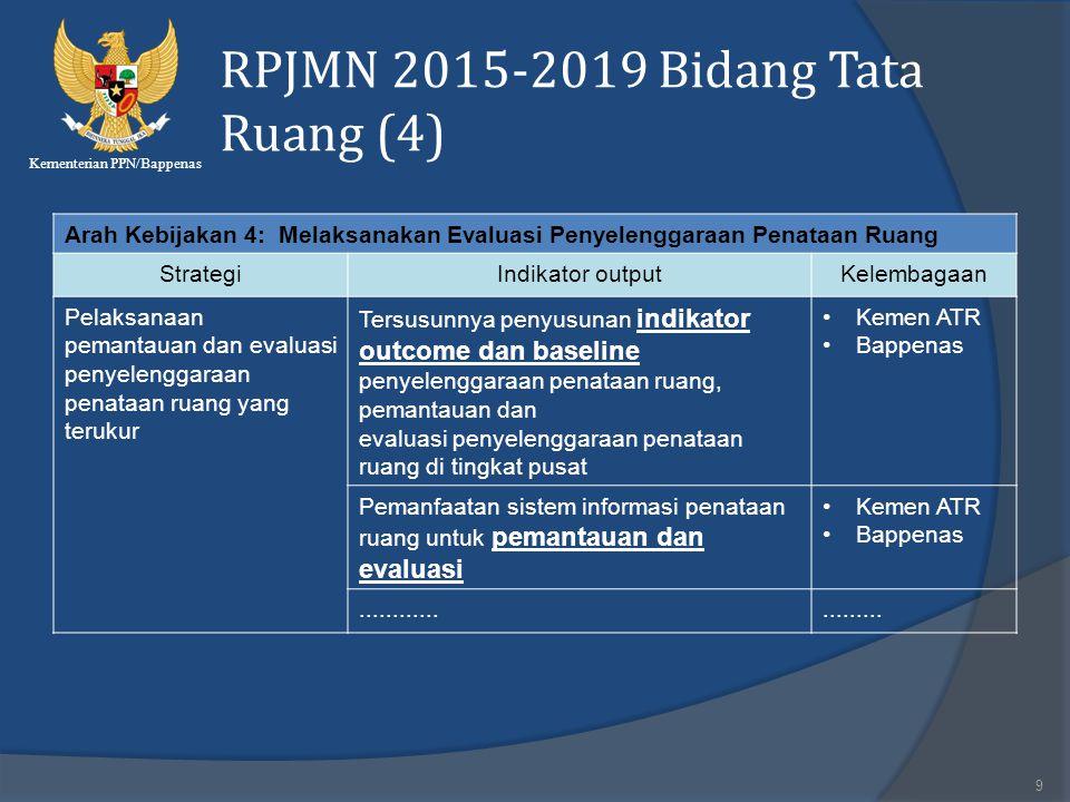 RPJMN 2015-2019 Bidang Tata Ruang (4)