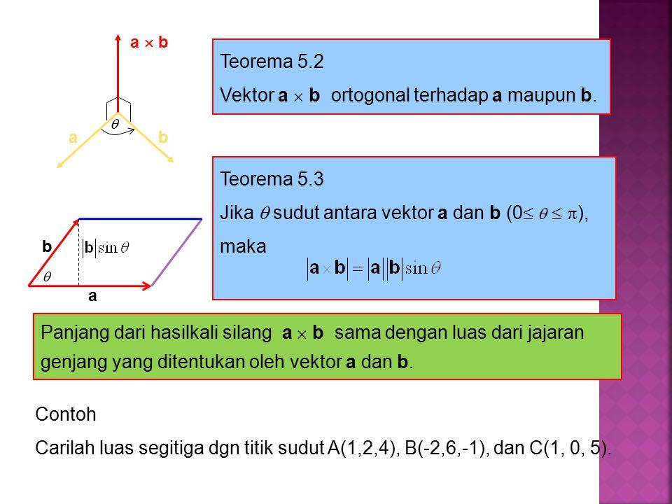 Vektor a  b ortogonal terhadap a maupun b.