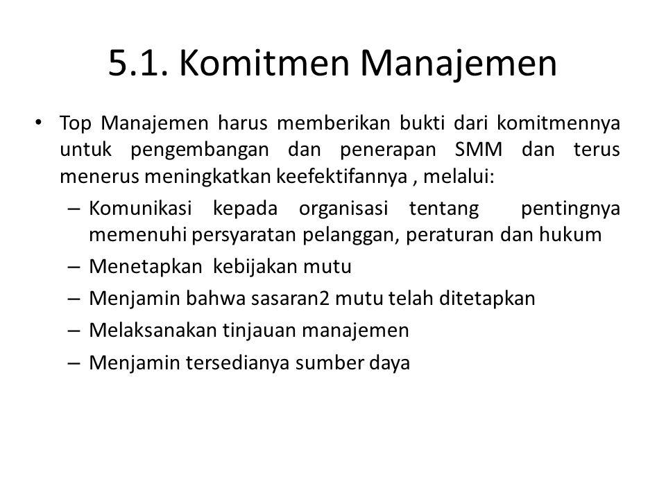 5.1. Komitmen Manajemen