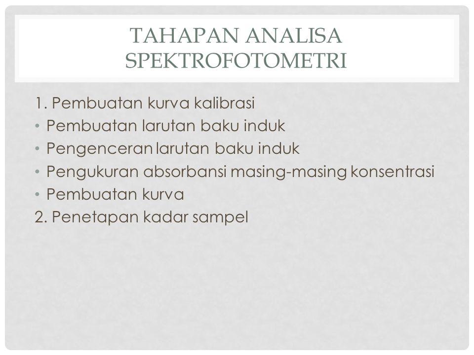 Tahapan analisa spektrofotometri