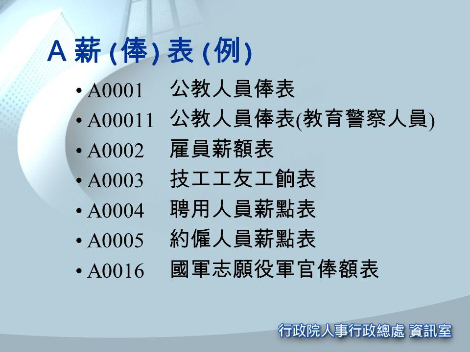 A 薪(俸)表(例) A0001 公教人員俸表 A00011 公教人員俸表(教育警察人員) A0002 雇員薪額表