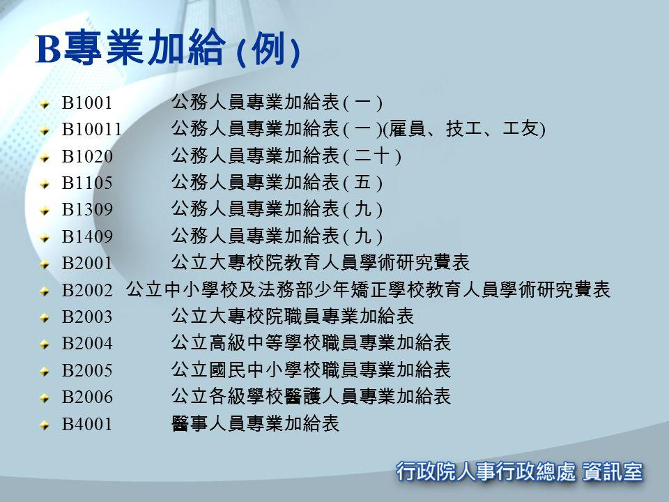 B專業加給(例) B1001 公務人員專業加給表 ( 一 ) B10011 公務人員專業加給表 ( 一 )(雇員、技工、工友)