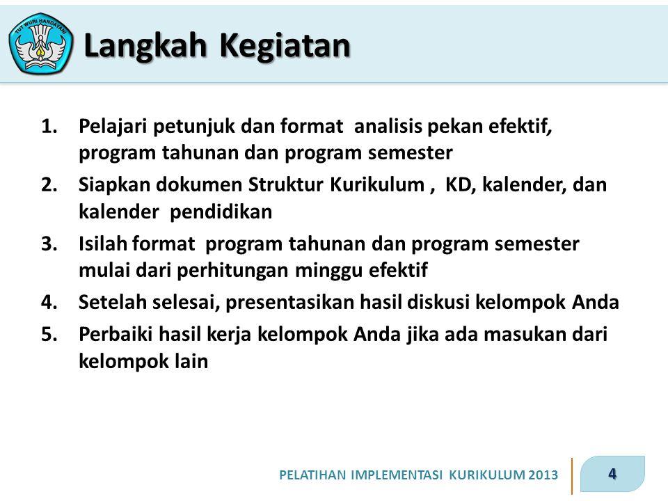 Langkah Kegiatan Pelajari petunjuk dan format analisis pekan efektif, program tahunan dan program semester.