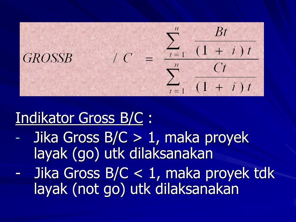 Indikator Gross B/C : Jika Gross B/C > 1, maka proyek layak (go) utk dilaksanakan.