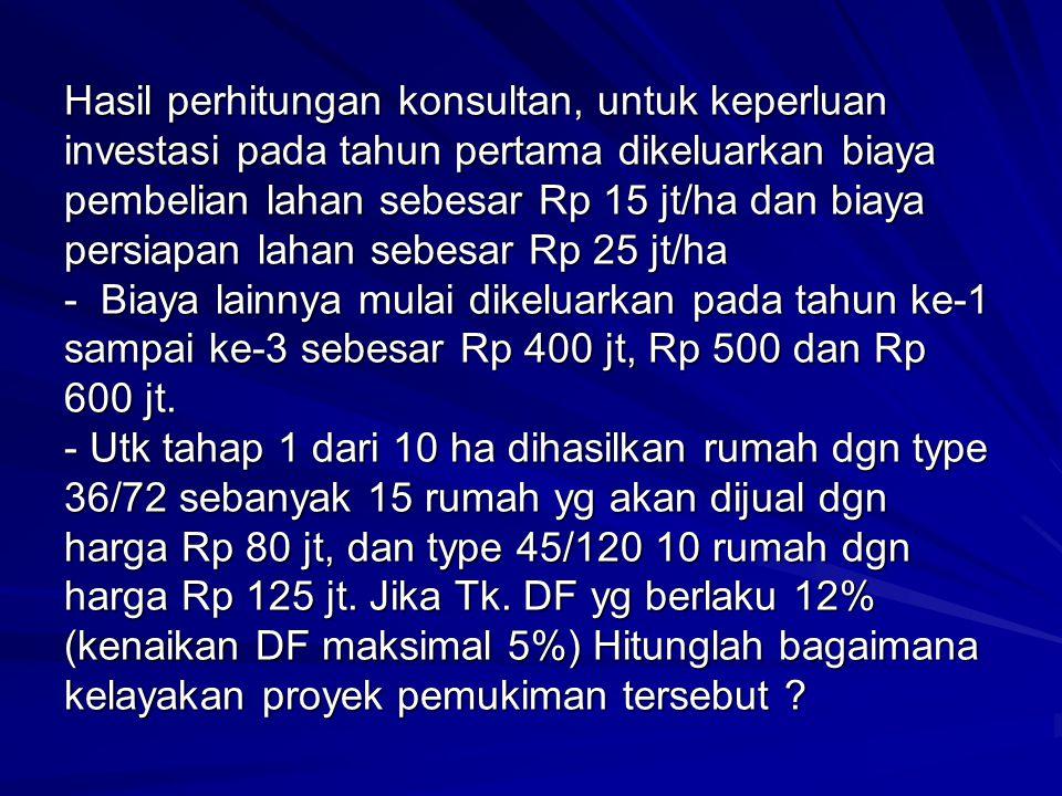 Hasil perhitungan konsultan, untuk keperluan investasi pada tahun pertama dikeluarkan biaya pembelian lahan sebesar Rp 15 jt/ha dan biaya persiapan lahan sebesar Rp 25 jt/ha - Biaya lainnya mulai dikeluarkan pada tahun ke-1 sampai ke-3 sebesar Rp 400 jt, Rp 500 dan Rp 600 jt.