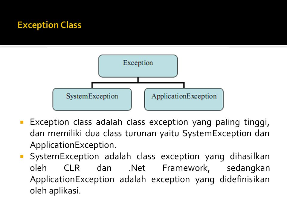 Exception Class