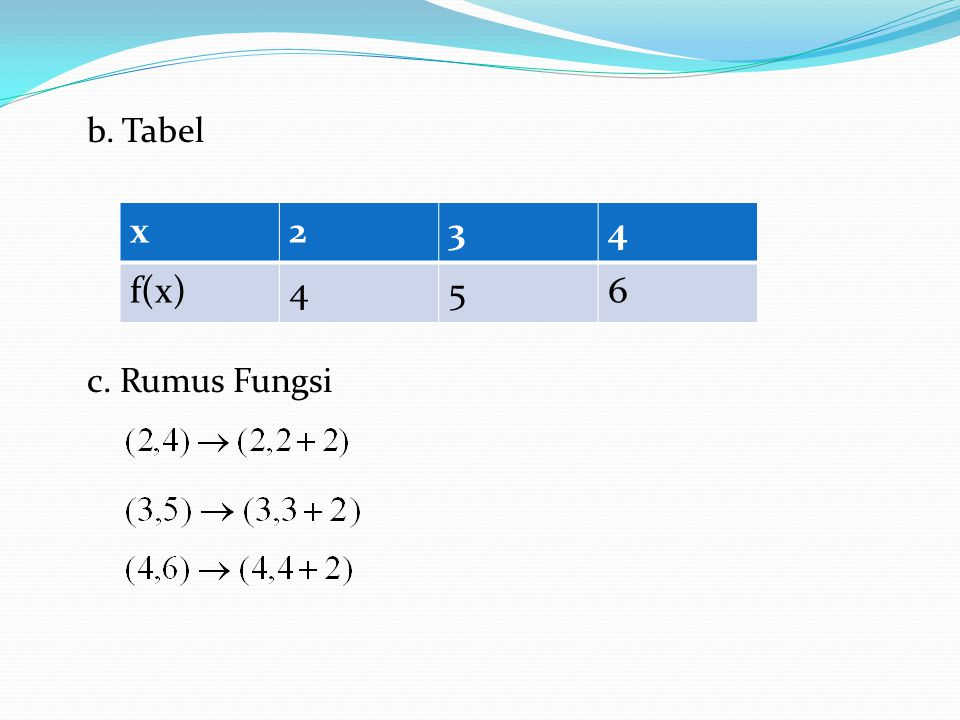 b. Tabel c. Rumus Fungsi x 2 3 4 f(x) 5 6