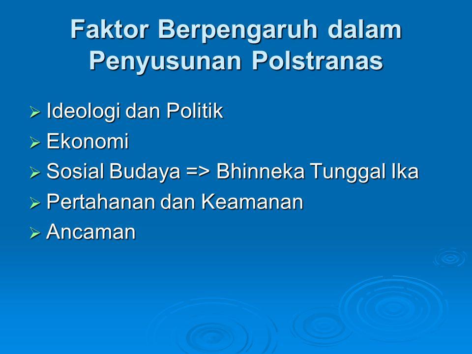 Faktor Berpengaruh dalam Penyusunan Polstranas