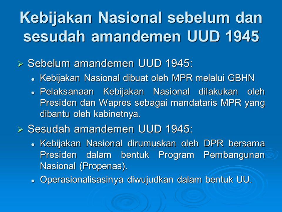 Kebijakan Nasional sebelum dan sesudah amandemen UUD 1945