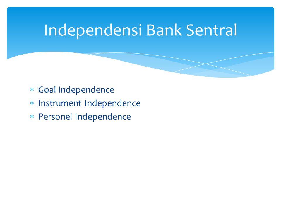 Independensi Bank Sentral