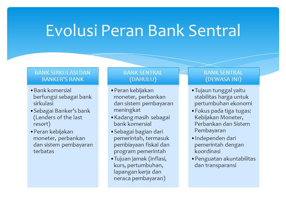 Evolusi Peran Bank Sentral