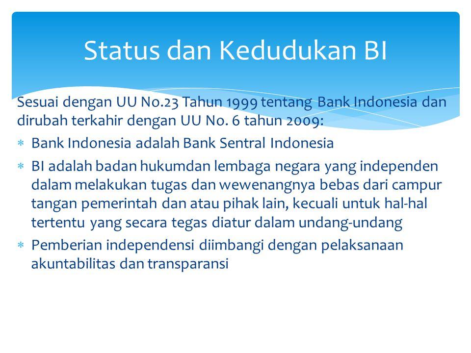 Status dan Kedudukan BI