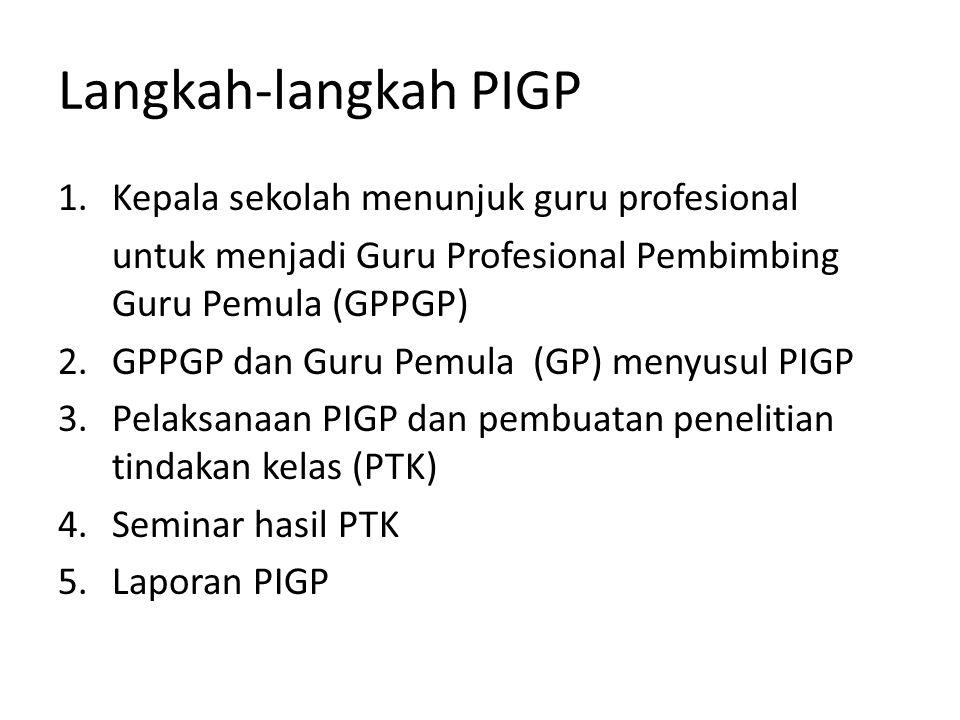 Langkah-langkah PIGP Kepala sekolah menunjuk guru profesional