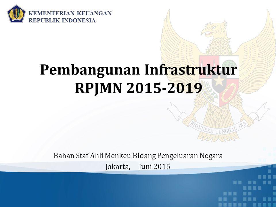 Pembangunan Infrastruktur RPJMN 2015-2019