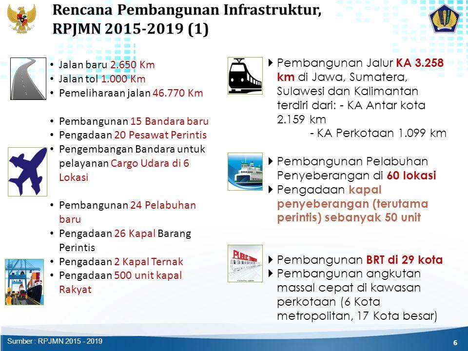 Rencana Pembangunan Infrastruktur, RPJMN 2015-2019 (1)