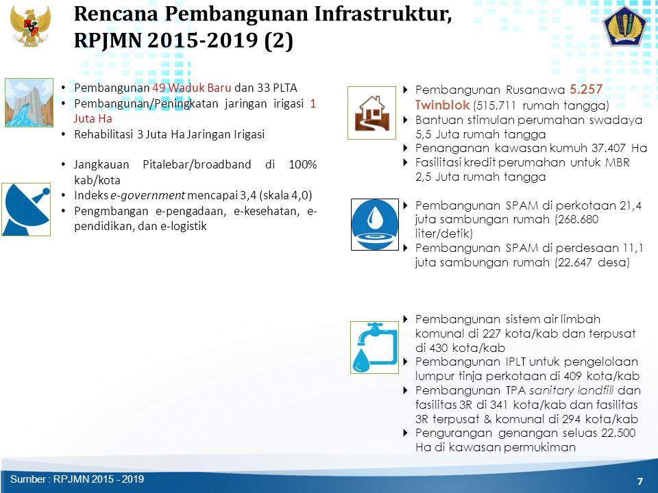 Rencana Pembangunan Infrastruktur, RPJMN 2015-2019 (2)