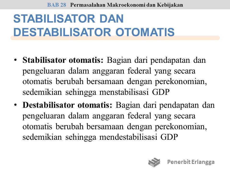 STABILISATOR DAN DESTABILISATOR OTOMATIS