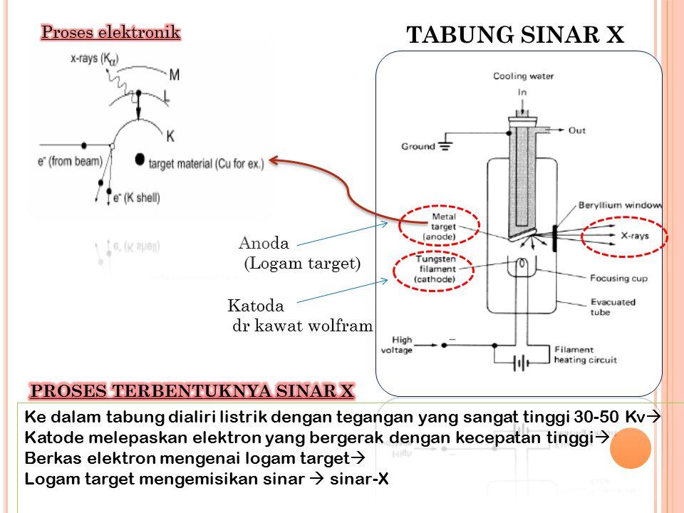 TABUNG SINAR X Proses elektronik Anoda (Logam target) Katoda