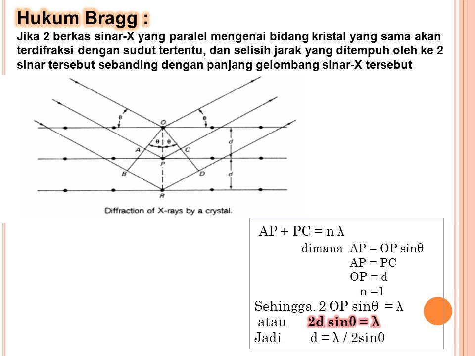 Hukum Bragg : AP + PC = n λ dimana AP = OP sinθ