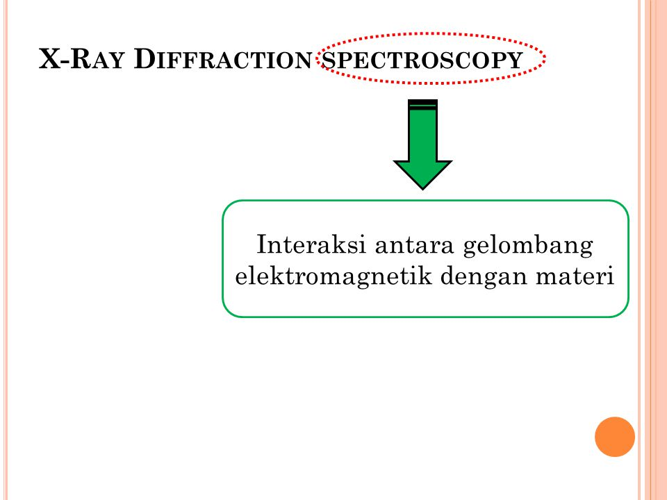 X-Ray Diffraction spectroscopy
