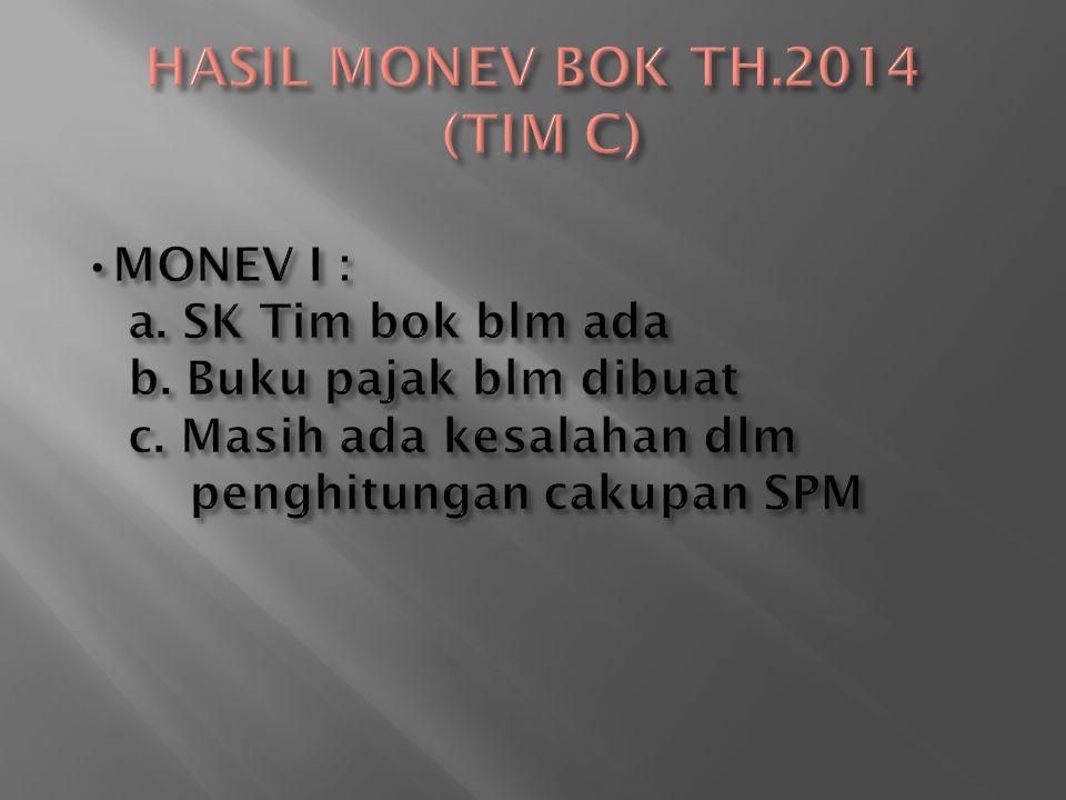 HASIL MONEV BOK TH.2014 (TIM C)