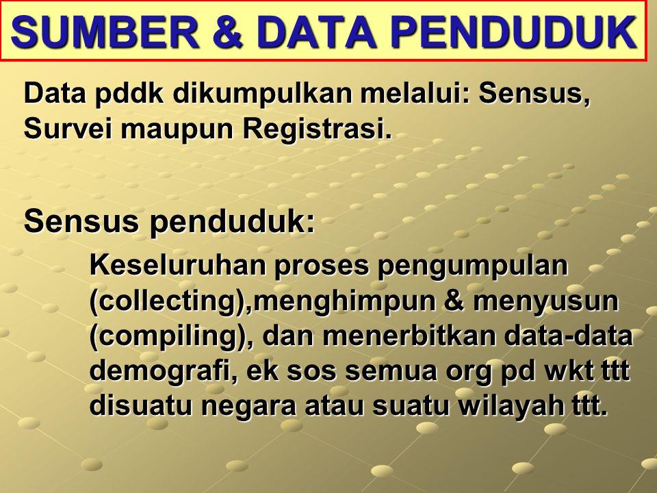 SUMBER & DATA PENDUDUK Sensus penduduk: