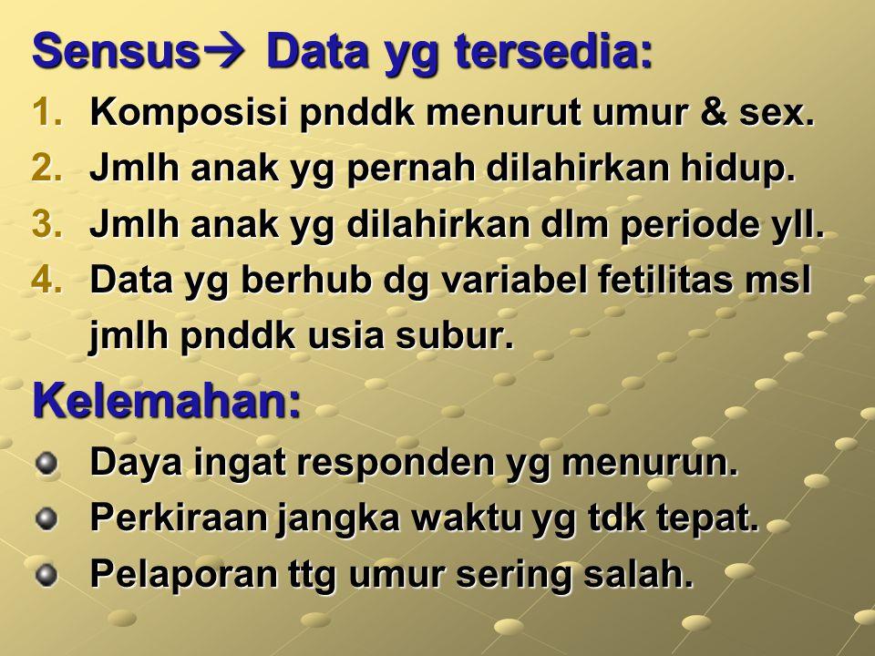 Sensus Data yg tersedia: