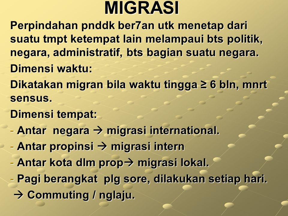 MIGRASI Perpindahan pnddk ber7an utk menetap dari suatu tmpt ketempat lain melampaui bts politik, negara, administratif, bts bagian suatu negara.