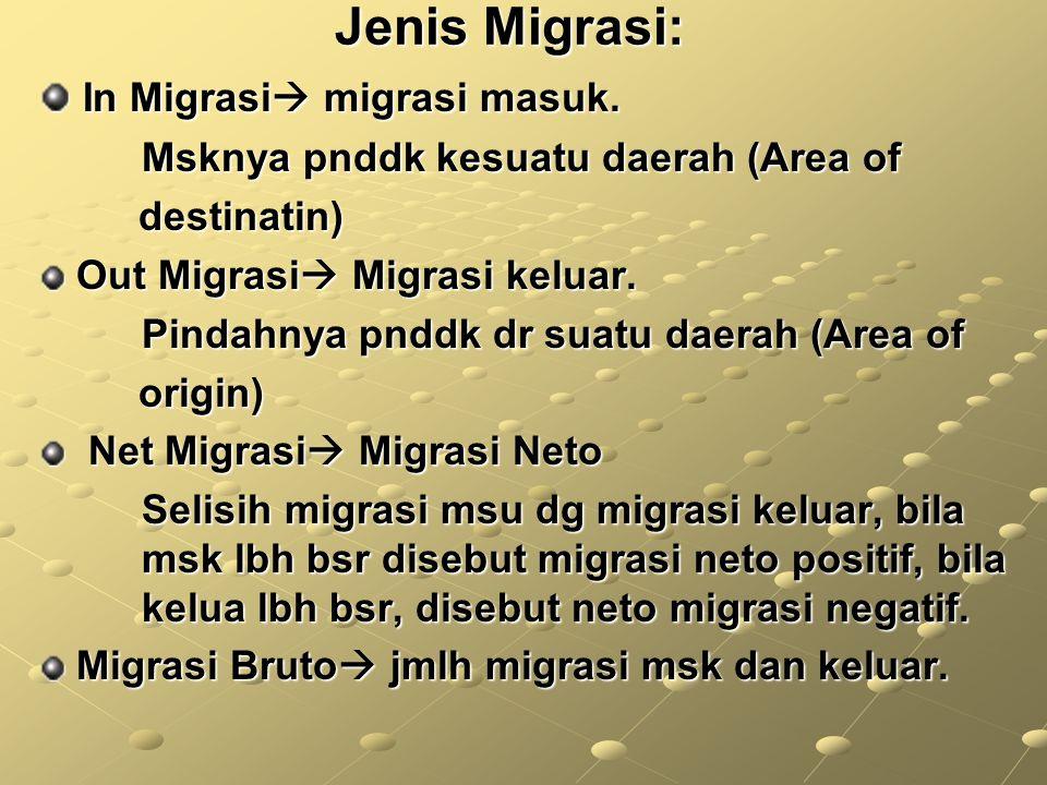 Jenis Migrasi: In Migrasi migrasi masuk.