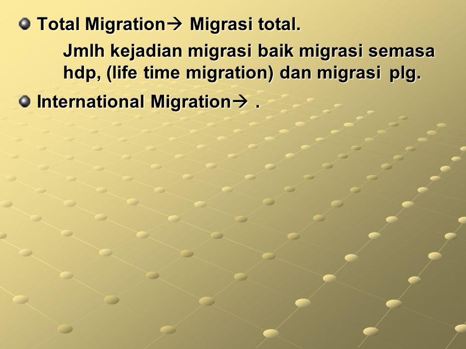 Total Migration Migrasi total.