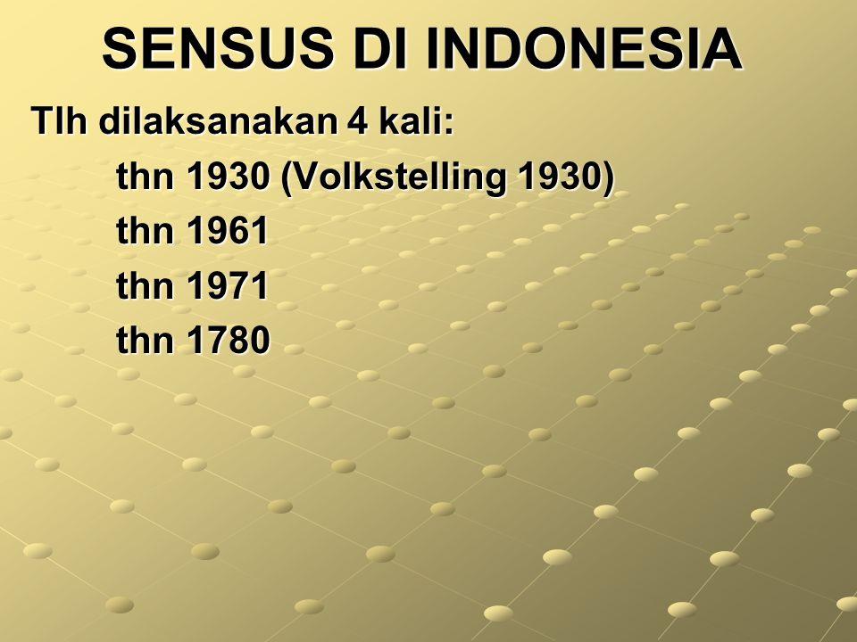 SENSUS DI INDONESIA Tlh dilaksanakan 4 kali:
