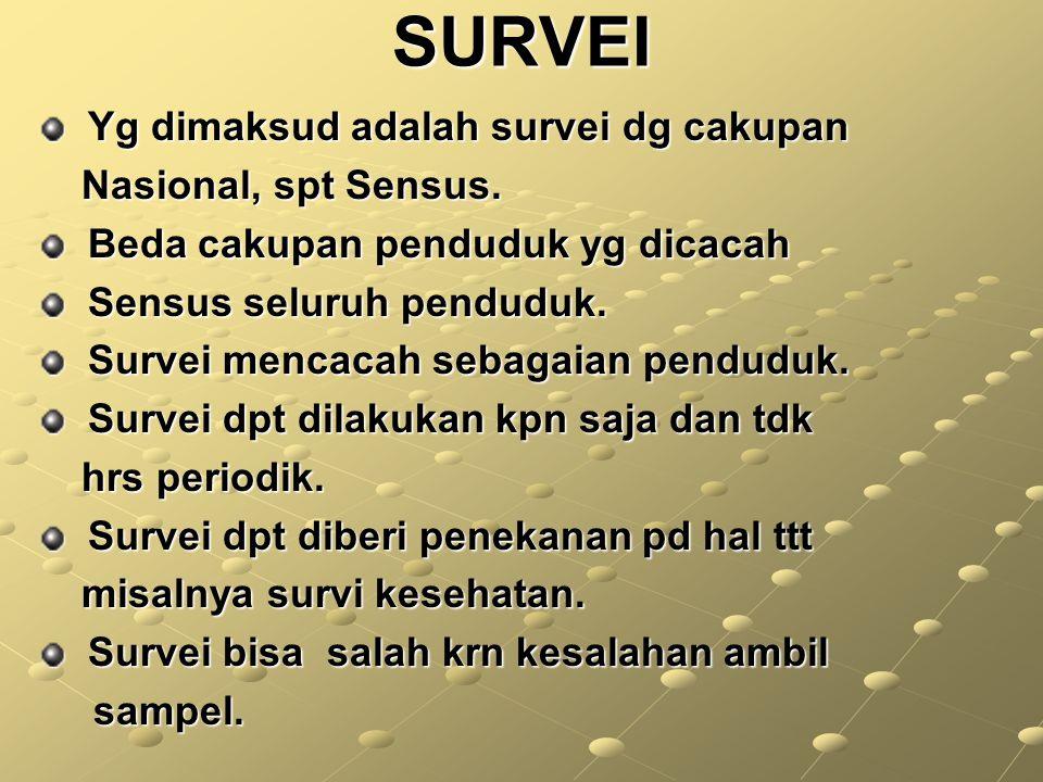 SURVEI Yg dimaksud adalah survei dg cakupan Nasional, spt Sensus.