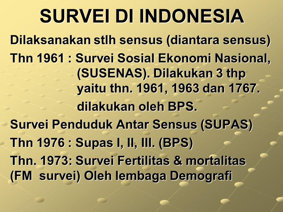 SURVEI DI INDONESIA Dilaksanakan stlh sensus (diantara sensus)
