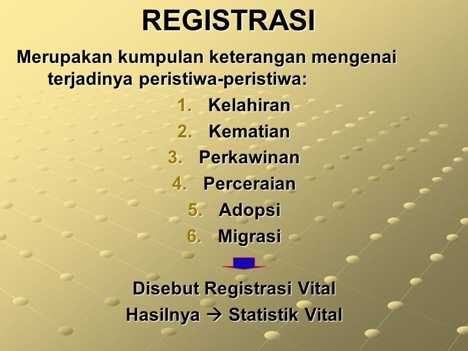 Disebut Registrasi Vital Hasilnya  Statistik Vital