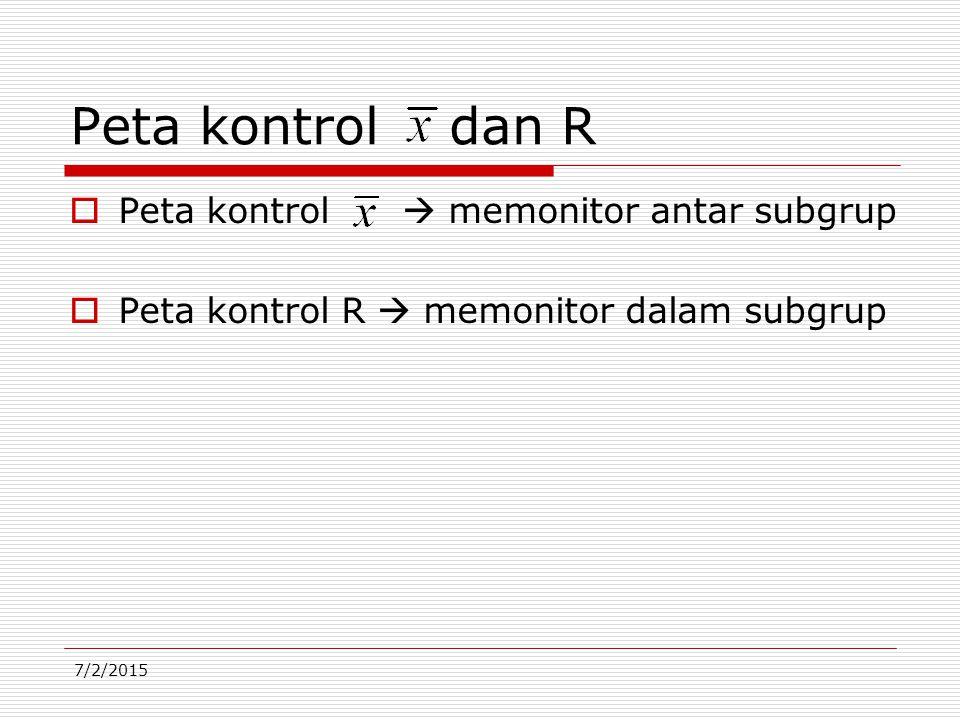 Peta kontrol dan R Peta kontrol  memonitor antar subgrup
