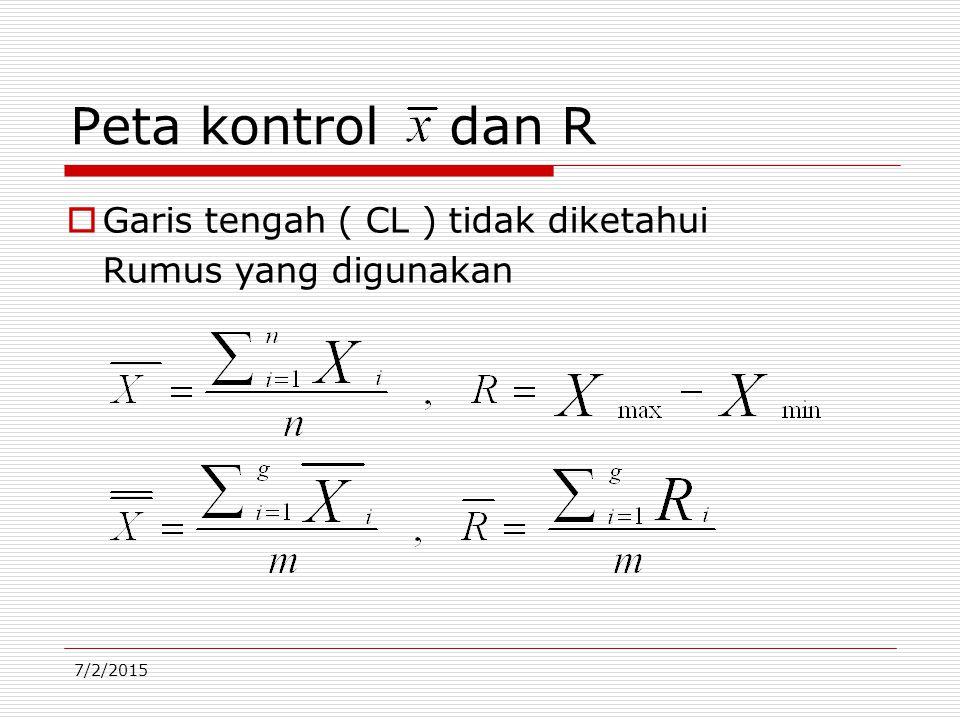 Peta kontrol dan R Garis tengah ( CL ) tidak diketahui