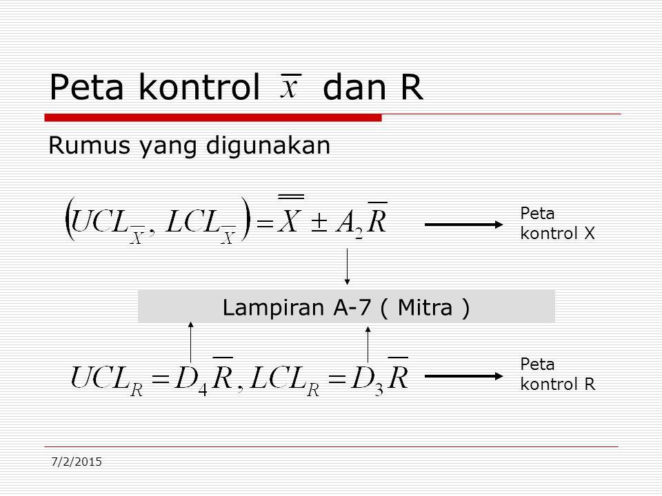 Peta kontrol dan R Rumus yang digunakan Lampiran A-7 ( Mitra )