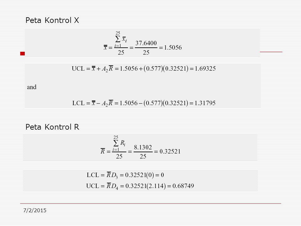 Peta Kontrol X Peta Kontrol R 4/17/2017