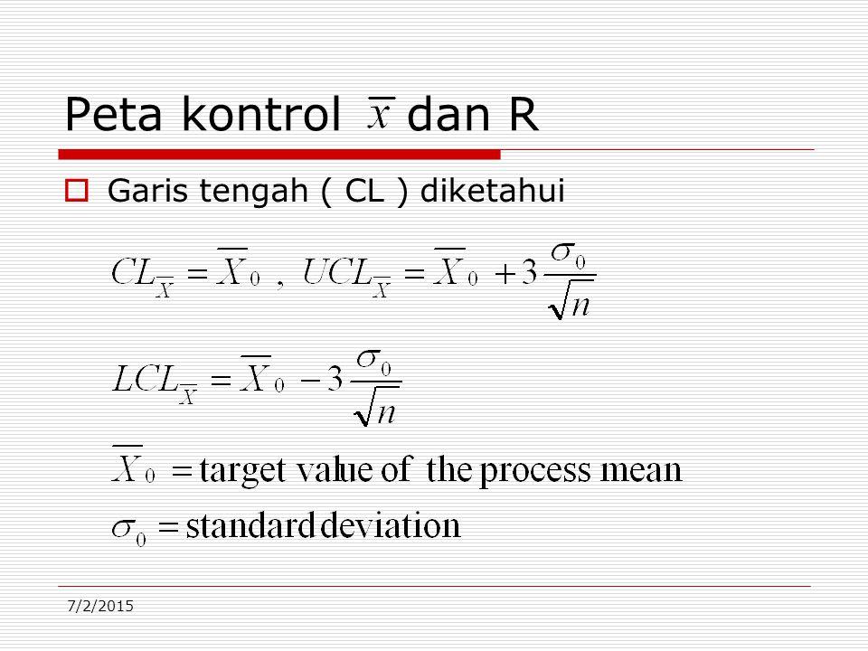 Peta kontrol dan R Garis tengah ( CL ) diketahui 4/17/2017