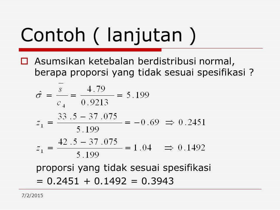 Contoh ( lanjutan ) Asumsikan ketebalan berdistribusi normal, berapa proporsi yang tidak sesuai spesifikasi