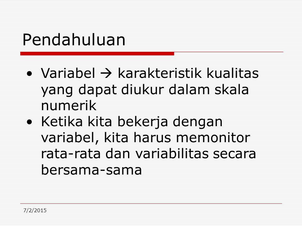 Pendahuluan Variabel  karakteristik kualitas yang dapat diukur dalam skala numerik.